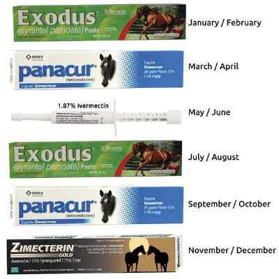 Dewormer Rotation Pack Premium